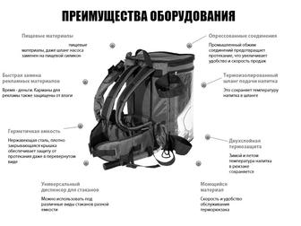 Просмотреть фото Разное Терморюкзак-диспансер 33724712 в Хабаровске