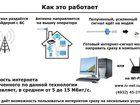 Фотография в Компьютеры Компьютерные услуги Подключаем беспроводной интернет в частный в Иваново 0