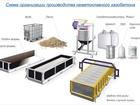 Изображение в Строительство и ремонт Строительные материалы Производство газобетонных блоков - одно из в Краснодаре 95000
