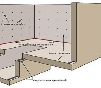 Изображение в   Предлагаем услуги по установке монолитных в Красноярске 0