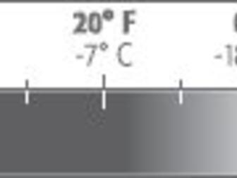 Просмотреть изображение Товары для туризма и отдыха Самонадувной коврик Therm-a-rest Пролайт Плюс (196 см) 33743470 в Москве
