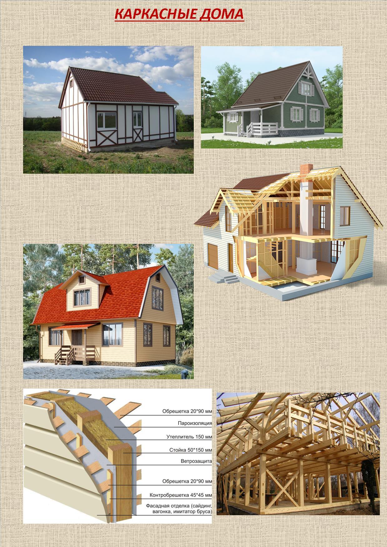 Каркасные дома постоянного проживания