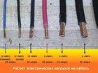 Фотография в   Реализуем кабель в розницу по оптовым ценам в Москве 100