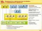 Изображение в Изготовление сайтов Администрирование серверов, настройка ServerConf предлагает полный комплекс услуг в Москве 0