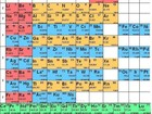 Скачать фото  Быстро подготовлю по химии учеников 7-11 классов СШ, 56560408 в Краснодаре