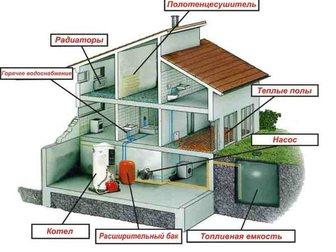 Уникальное фото Сантехника (услуги) Монтаж систем отопления, водоснабжения, канализации «под ключ», 33735656 в Нижнем Новгороде
