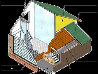 Скачать foto  Материалы для строительства Крепкий Дом 36634801 в Саратове
