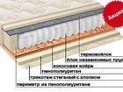Смотреть фото Мебель для спальни Family Hard - Отличное качество, по отличной цене 38504734 в Евпатория
