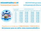 Скачать бесплатно foto  Продажа незамерзайки во Владимире 70541685 в Владимире