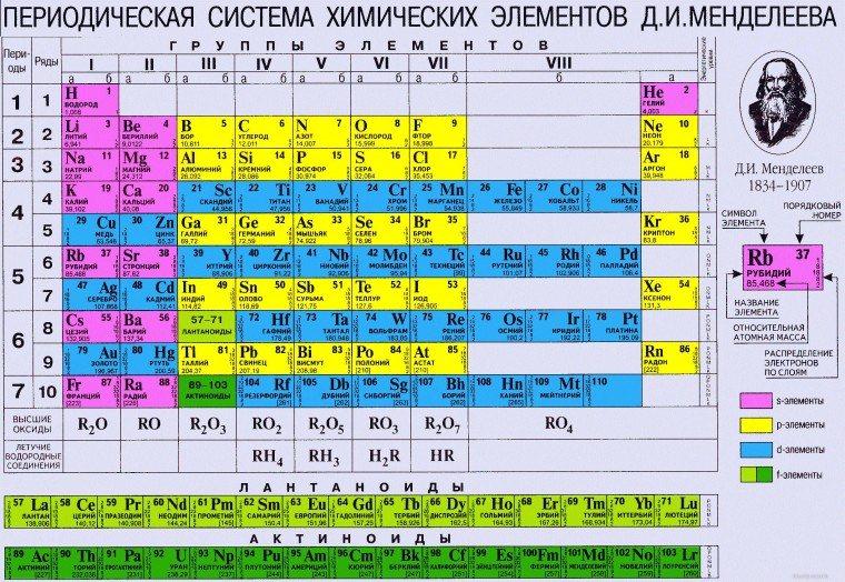 Владивосток Химия решение контрольных работ задач тестов цена  Скачать бесплатно foto Химия решение контрольных работ задач тестов 33375937 в Владивостоке