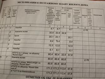 Скачать изображение Продажа домов Город Белгород, Таврово-2, Продам 2-этажный коттедж 172 м² (кирпич) на участке 7, 5 сот, 32301686 в Белгороде