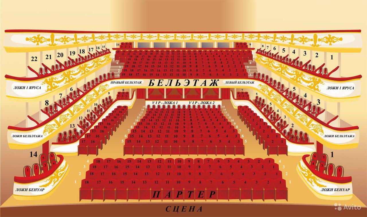 Где в театре находится бельэтаж в театре