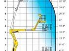 Смотреть foto Спецтехника Коленчатый подъемник Haulotte HA 12 IP(от 1сут,) 61239915 в Курске