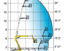 Новое foto Спецтехника Коленчатый подъемник Haulotte HA 20 PX(от 1сут,) 61241558 в Курске